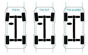 4 wheel alignment explained!!! — precise auto service