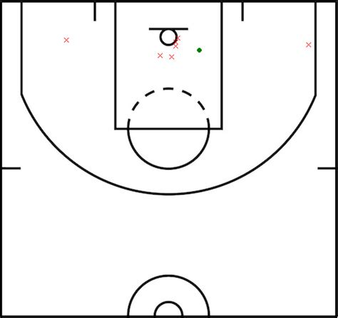 blank basketball template 7 best images of printable basketball stat charts
