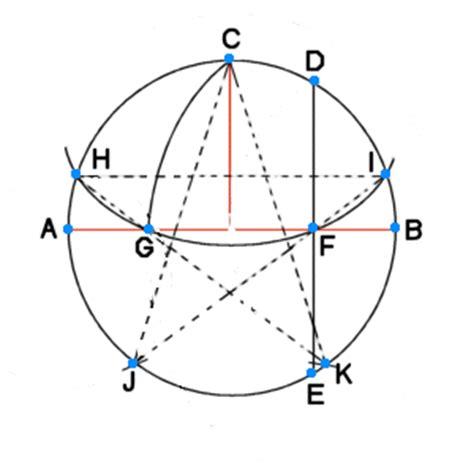 doodle pentagram pentagram