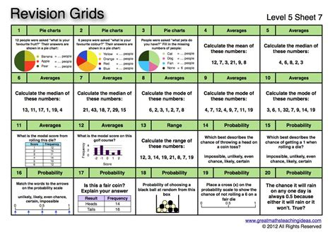 Free Year 9 Maths Revision by Revision Grids Level 5 Great Maths Teaching Ideas
