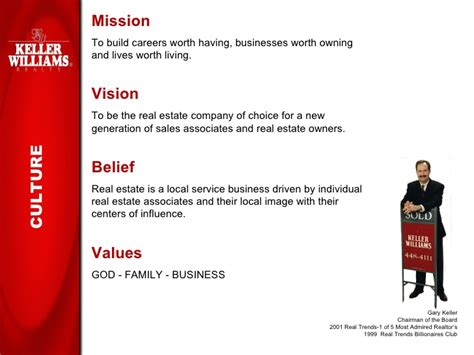 Keller Williams Realty Recruiting Presentation Real Estate Mission Statement Template