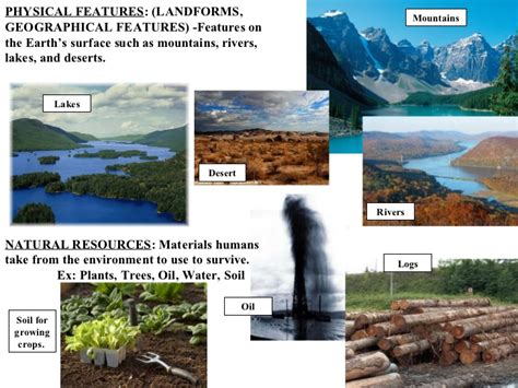 american geography ppt 2012