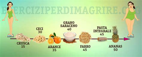 tabella dell indice glicemico degli alimenti tabella indice glicemico degli alimenti in ordine alfabetico