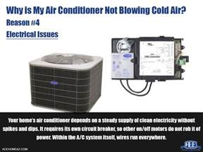 home air conditioner not cooling air conditioner guided