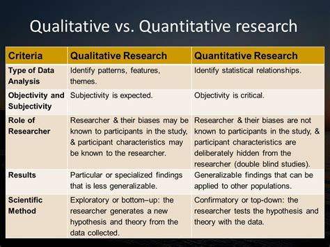 central themes in qualitative research mixed methods approach ppt video online download