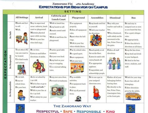 a kinder way a parent s crisis intervention plan books pbis and behavior