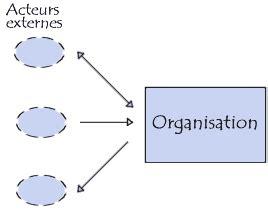 exemple de diagramme de flux merise merise mod 232 le conceptuel de la communication