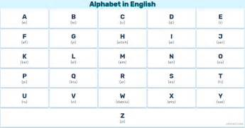 alphabet with pronunciation and letter images 183 suvemy