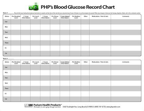 8 printable blood sugar chart procedure template sample