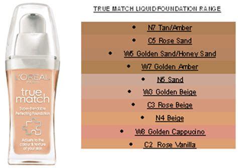 l oreal true match blendable perfecting foundation