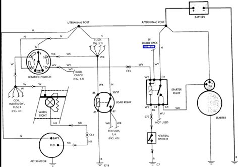 jaguar xj6 wiring diagram i repplaced the starter and electric firewall relay on my 1983 jaguar xj6 automatic with 4