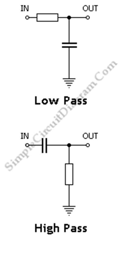calculate resistor high pass filter low pass and high pass rc filter frequency calculator simple circuit diagram