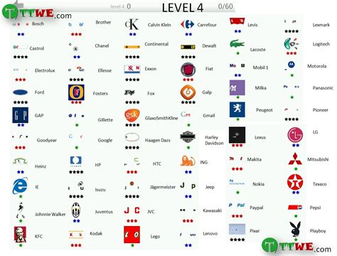 android answers logos quiz level 7 iphonelogo quiz android answers and cheats chainimage