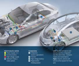 Electric Car Parts Components