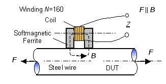 current sensor inductor current sensor inductor 28 images patent us20120249281 inductor and eddy current sensor