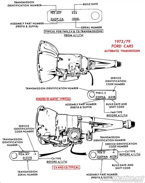 diagram of automatic transmission c4 transmission schematic get free image about wiring