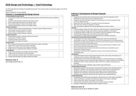 gcse food technology controlled assessment assessment grid aqa gcse food technology by ijmorecr