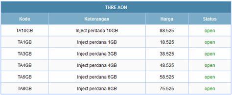 Grosir Kartu Perdana Telkomsel Simpati Biasa Cover paket pulsa kartu three inject perdana 8 gb harga