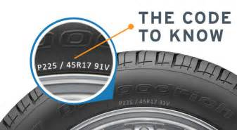 Car Tire Year Code What Do The Numbers On Tires Tirebuyer