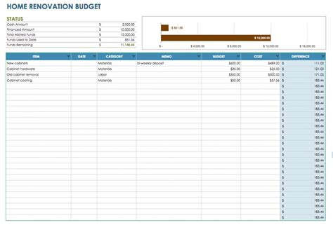 Free Google Docs Budget Templates Smartsheet Sheets Finance Template