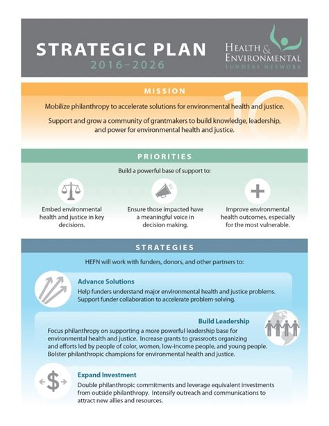 library strategic plan template hefn s strategic plan health environmental funders network