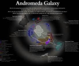 Surya Home Decor andromeda galaxy planets