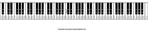 keyboard layout notes 88 key piano keyboard layout jpg jpeg image 1250 215 332