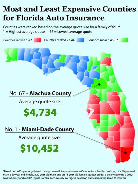 location  insurance rates florida   case study