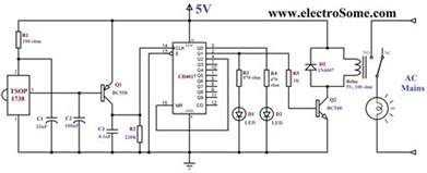 infrared remote control for home appliances