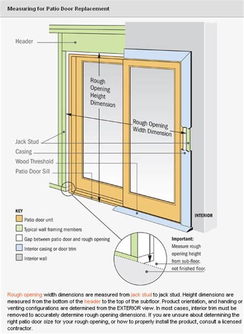 Patio Door Measurements Patio Door Assembly Replacement The Home Depot Community
