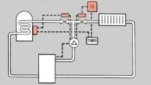 wiring diagram for fully pumped central heating system