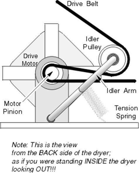 maytag performa dryer   dryer repair manual