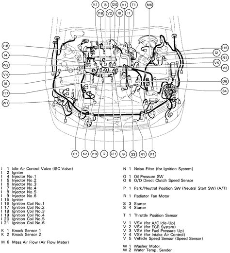 1996 toyota camry engine diagram i need to locate the ignition module on my toyota camry