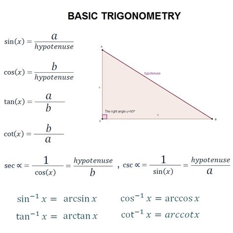 writing trig equations from graphs worksheet trig graphs worksheet match problems