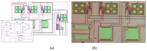 unity relative layout sensors free full text cmos humidity sensor system
