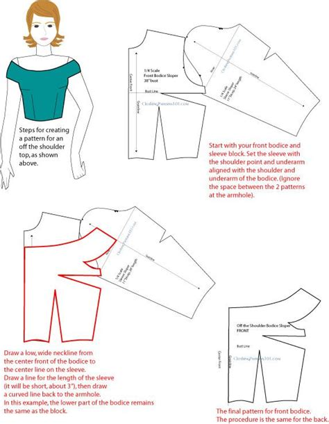 pattern making of sleeves bodice with off shoulder sleeves pattern making