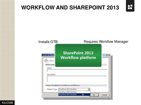 sharepoint 2013 foundation workflow sharepoint workflow in 2013