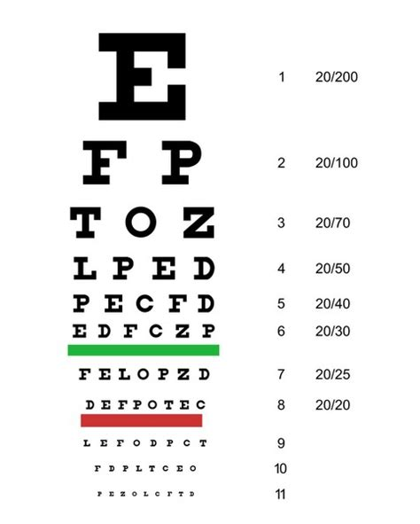 Printable Eye Chart Letter Size | snellen chart actual size image