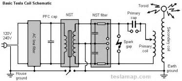wiring diagram for a tesla coil wiring tesla free wiring diagrams