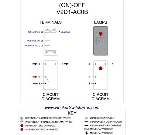 momentary led switch on rocker switch pros