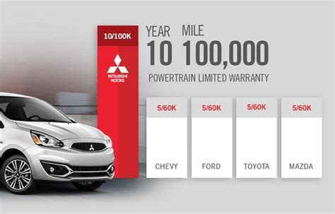 Toyota 5 Year Warranty Transferable 2017 Mitsubishi Mirage Safety And Warranty Features