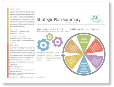 strategy summary template 102 best images about strategic plans on types