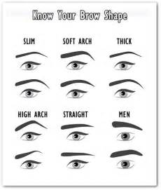 eyebrow shape template an overview of the best eyebrow stencils brands