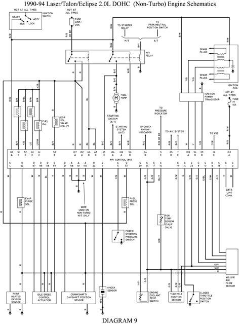wiring diagram ford laser 1990 wiring diagram schemes