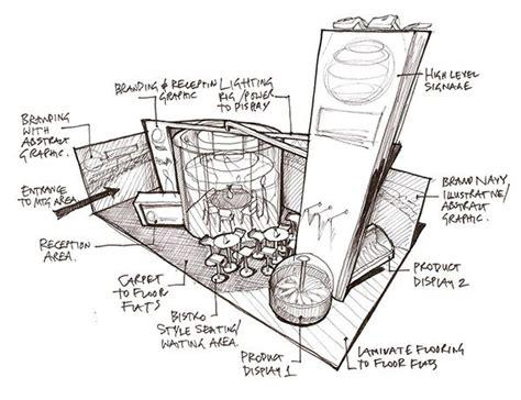 booth design sketch 11 best exhibition sketch images on pinterest