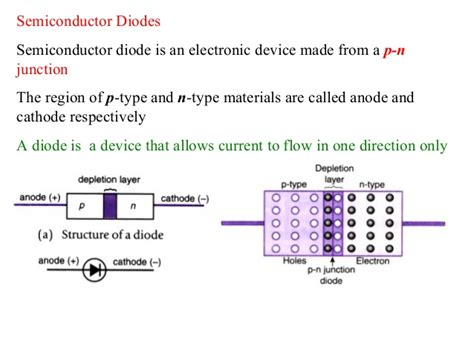 what a diode is made of understanding semiconductor diodes