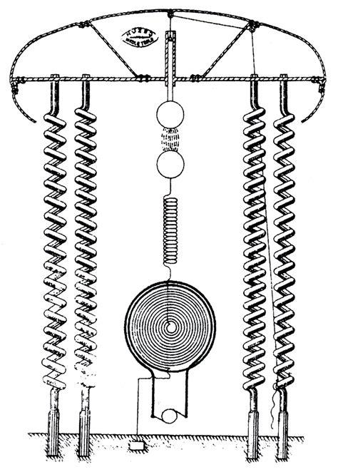 Tesla World System Wardenclyffe Tower Schematic Wardenclyffe Tower