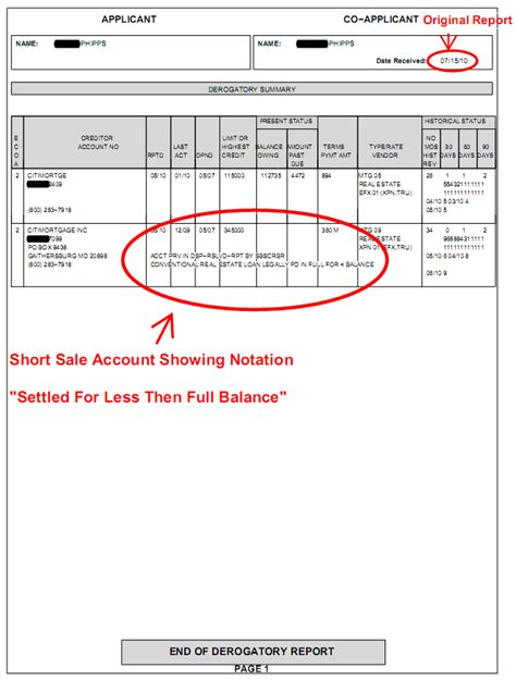Sle Credit Line Application Form sle of initial report 28 images sales and use tax