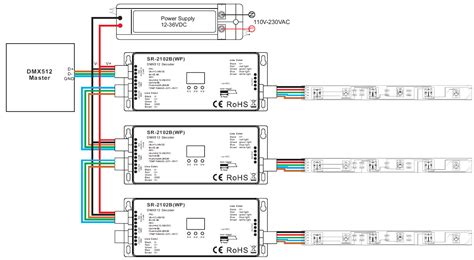 dmx wiring diagram 18 wiring diagram images wiring