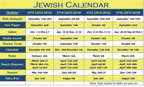 Calendar 2018 Israel Calendar 2018 2018 Calendar With Holidays